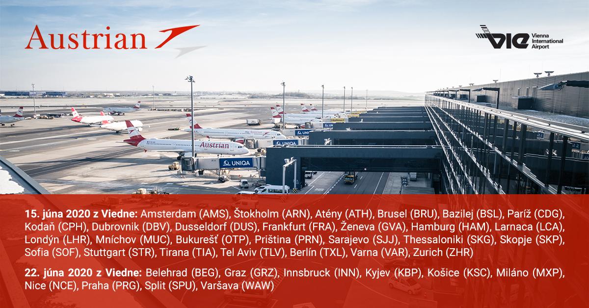 Austrian Airlines obnovuje lety v Európe